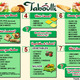 Build Your Sandwich (Gyros, Wraps or Subs) The Way You Want It! - Sandwiches at Taboulli Restaurant